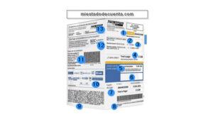 Requisitos de estado de cuenta frontel para el boletín digital