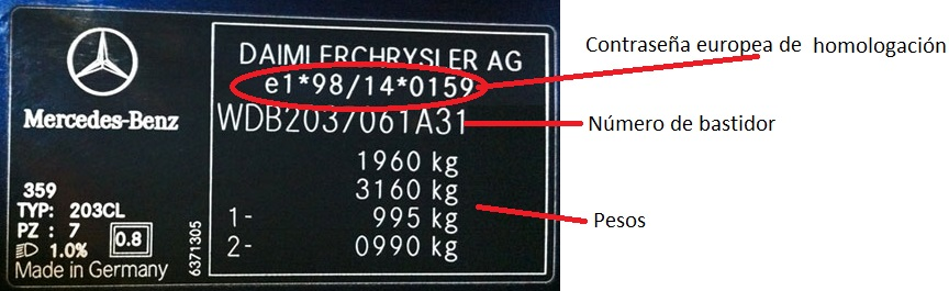 Qué es el certificado de conformidad COC? - impuestomatriculacion.es